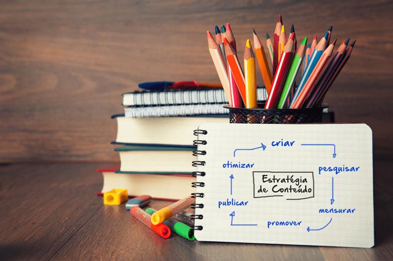 3 fatores que você precisa para criar uma estratégia de conteúdo matadora